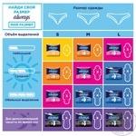 Гігієнічні прокладки Always Ultra Light 20шт - купити, ціни на Novus - фото 2