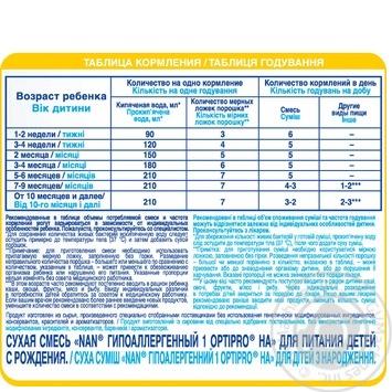 Смесь молочная Нестле Нан 1 Гипоаллергенный сухая для детей с рождения 400г - купить, цены на Novus - фото 4