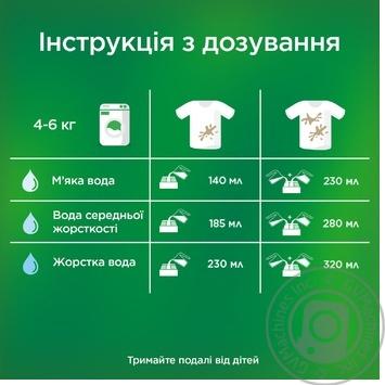 Пральний порошок Ariel Гірське джерело автомат 4,5кг - купити, ціни на Ашан - фото 2