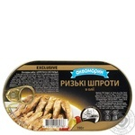Akvamaryn In Oil Sprats