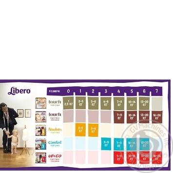 Підгузники-трусики Up&Go 5 для дітей 10-14кг 40шт - купити, ціни на Novus - фото 2