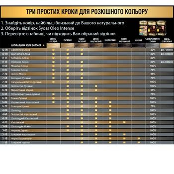 SYOSS Oleo Intense 2-10 Black Brown - buy, prices for Metro - photo 4