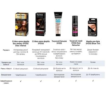 SYOSS №8-7 Hair Dye Caramel Blond - buy, prices for CityMarket - photo 4