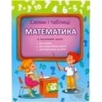 Книга Схемы и таблицы Математика