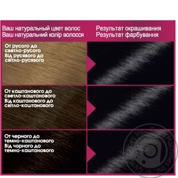 Garnier Color Sensation №1.0 Ultra Black Hair Color - buy, prices for Novus - image 2