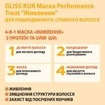 Маска 4-в-1 Gliss Kur Performance Treat Питание для поврежденных ослабленных волос 400мл - купить, цены на Ашан - фото 3
