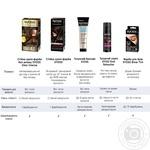 Фарба для волосся Syoss №3-1 темно-каштановий - купити, ціни на Novus - фото 2