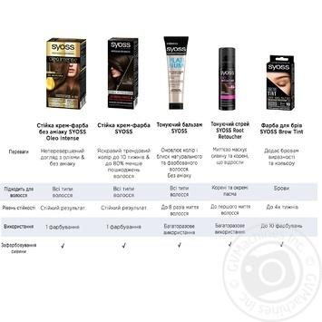 Осветлитель для волос SYOSS с технологией Salonplex 10-55 Ультраплатиновый блонд - купить, цены на Novus - фото 2
